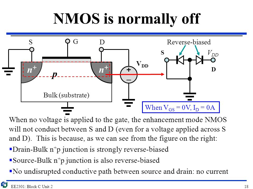 EE2301: Block C Unit 218 NMOS is normally off Bulk (substrate) G SD p n+n+ n+n+ +_+_ V DD When no voltage is applied to the gate, the enhancement mode