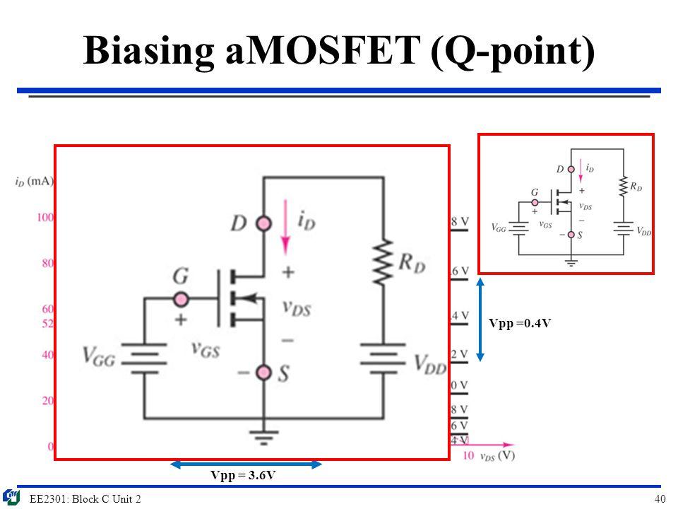 Biasing aMOSFET (Q-point) EE2301: Block C Unit 240 V GS =2.4V, V DS =4.75V V GS =2.2V, V DS =2.8V V GS =2.6V, V DS =6.4V Vpp = 3.6V Vpp =0.4V A change