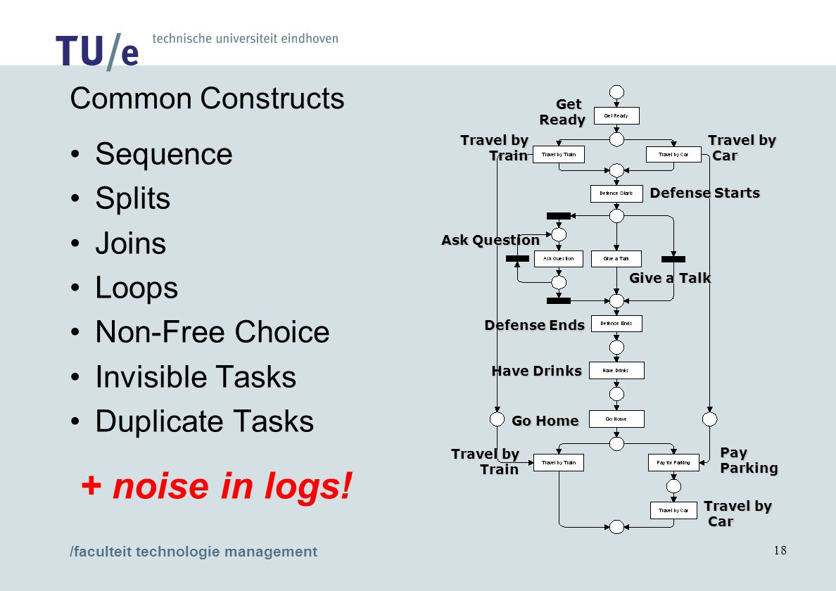 /faculteit technologie management 18 Common Constructs Sequence Splits Joins Loops Non-Free Choice Invisible Tasks Duplicate Tasks PayParking GetReady Travel by Train Train Travel by Car Car Defense Starts Give a Talk Ask Question Defense Ends Go Home Travel by Train Train Travel by Car Car Have Drinks + noise in logs!