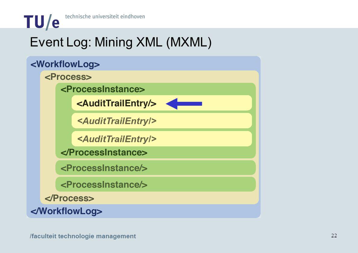 /faculteit technologie management 22 Event Log: Mining XML (MXML)