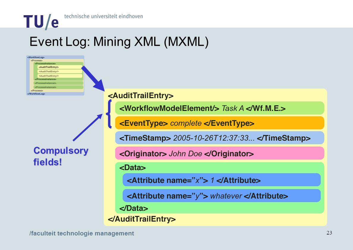 /faculteit technologie management 23 Event Log: Mining XML (MXML) Compulsory fields!