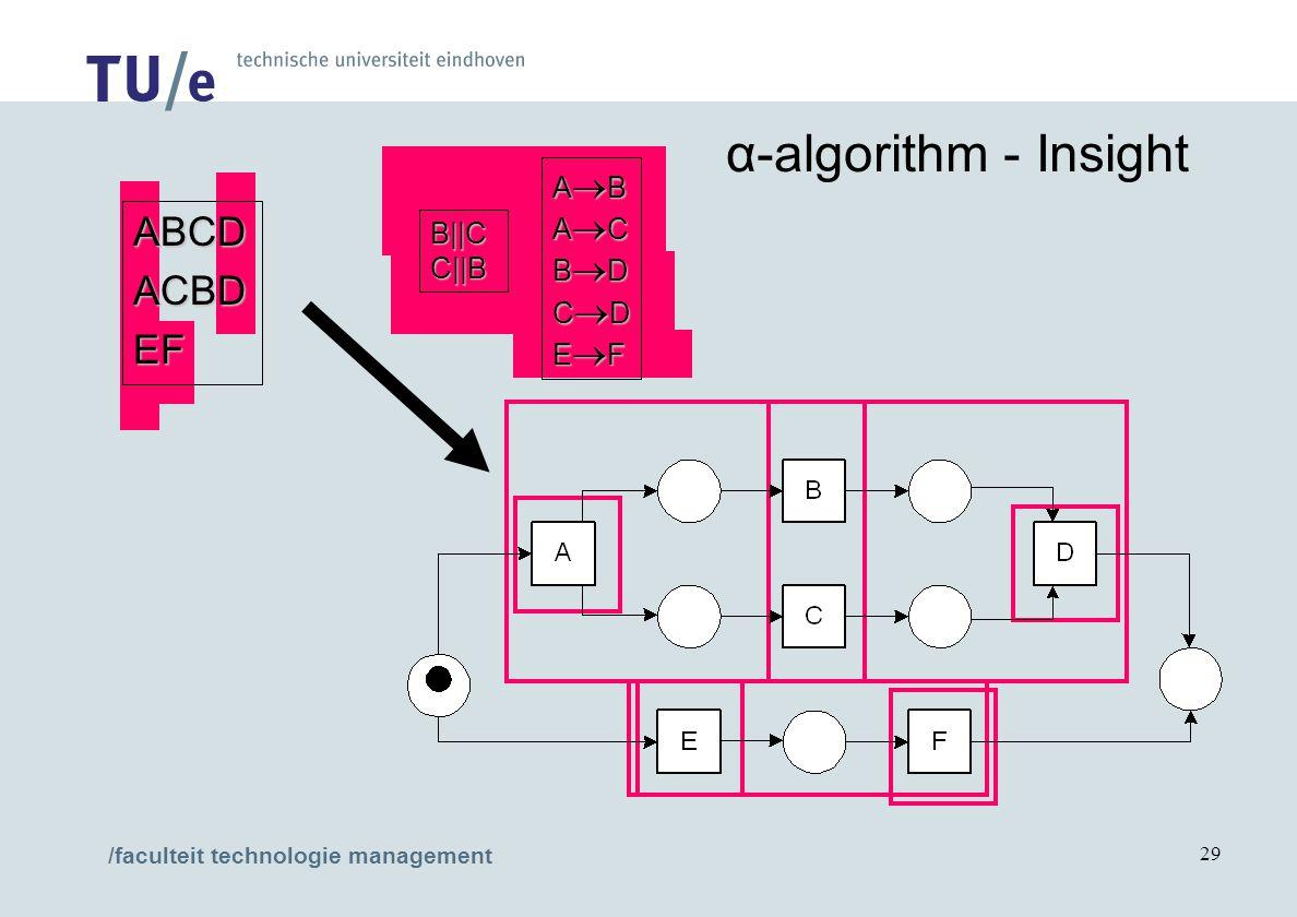 /faculteit technologie management 29ABCDACBDEF ABABACACBDBDCDCDEFEFABABACACBDBDCDCDEFEF B||CC||B α-algorithm - Insight
