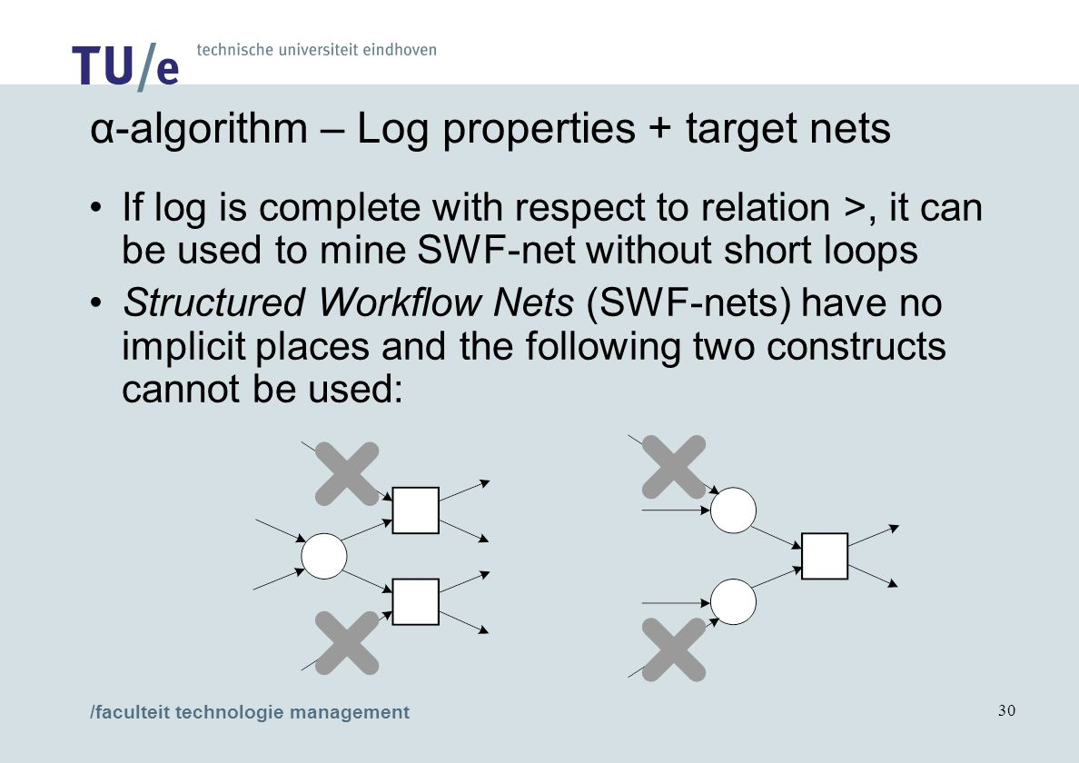 /faculteit technologie management 30 If log is complete with respect to relation >, it can be used to mine SWF-net without short loops Structured Workflow Nets (SWF-nets) have no implicit places and the following two constructs cannot be used: α-algorithm – Log properties + target nets