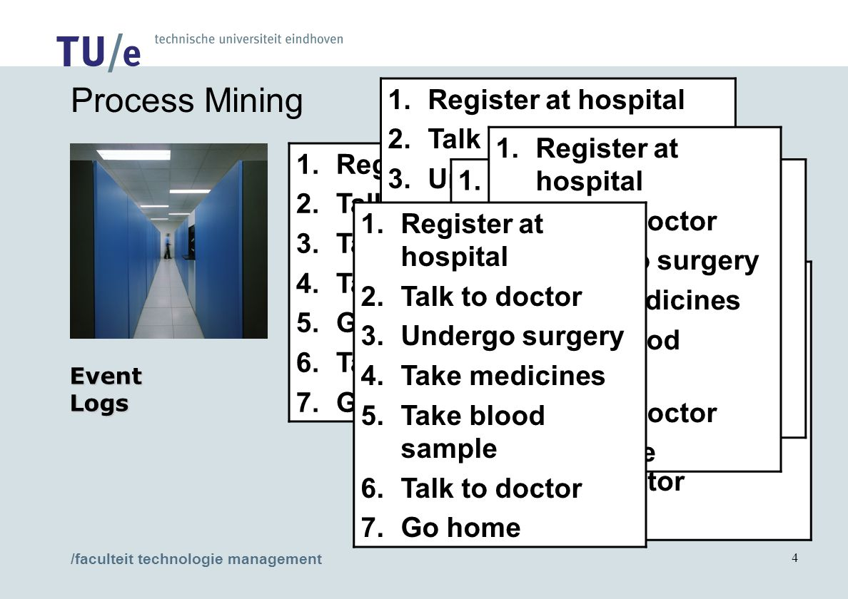 /faculteit technologie management 4 Process Mining 1.Register at hospital 2.Talk to doctor 3.Take blood test 4.Take X-ray 5.Get results 6.Talk to doct