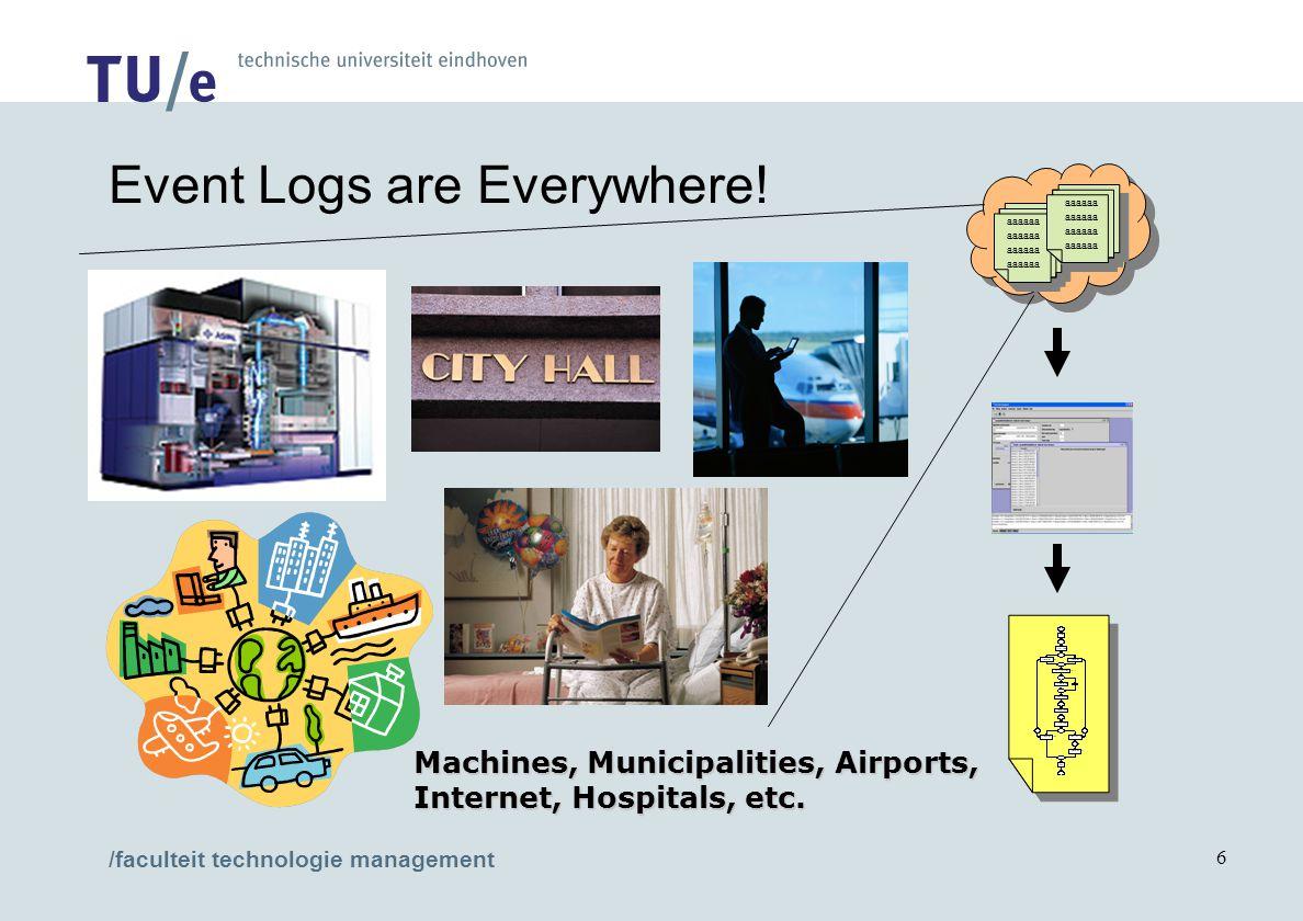 /faculteit technologie management 6 Event Logs are Everywhere! aaaaaa aaaaaa Machines, Municipalities, Airports, Internet, Hospitals, etc.