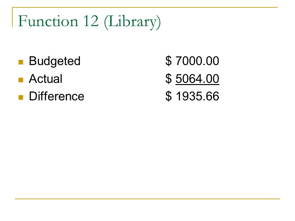 Function 12 (Library) Budgeted$ 7000.00 Actual$ 5064.00 Difference$ 1935.66