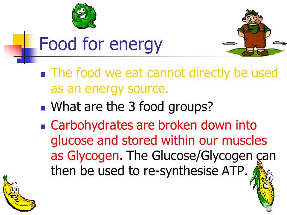 Anaerobic Glycolysis.