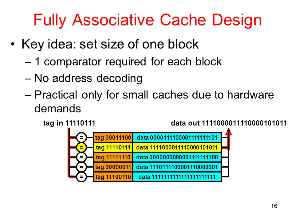 16 tag data = Fully Associative Cache Design Key idea: set size of one block –1 comparator required for each block –No address decoding –Practical only for small caches due to hardware demands tag data = = = = = tag tag tag tag data data data data tag in data out