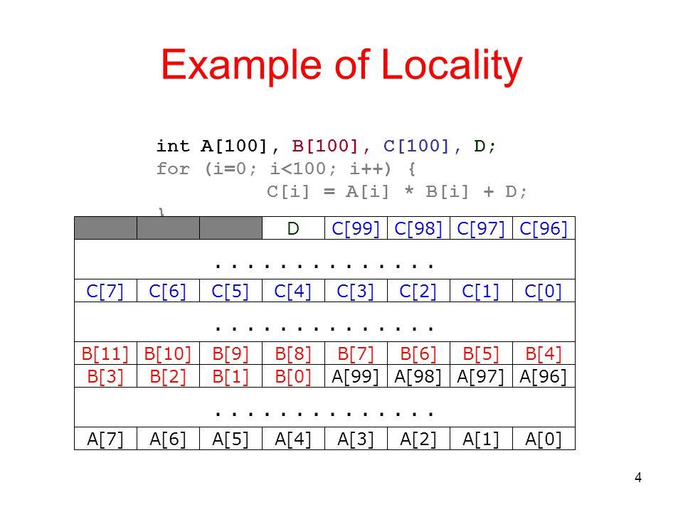 4 Example of Locality int A[100], B[100], C[100], D; for (i=0; i<100; i++) { C[i] = A[i] * B[i] + D; } A[0]A[1]A[2]A[3]A[5]A[6]A[7]A[4] A[96]A[97]A[98