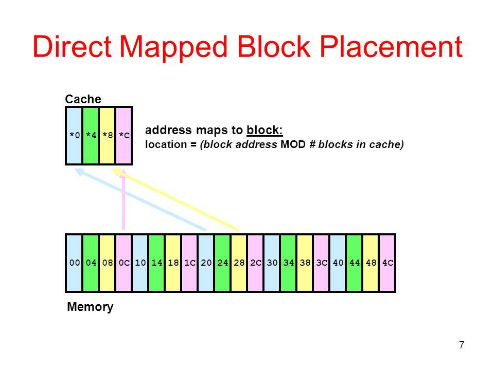 18 LRU Policy ABCD MRU LRULRU+1MRU-1 Access C CABD Access D DCAB Access E EDCA Access C CEDA Access G GCED MISS, replacement needed MISS, replacement needed