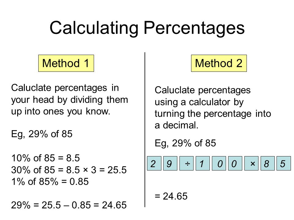Calculating Percentages Method 1Method 2 Caluclate percentages in your head by dividing them up into ones you know.