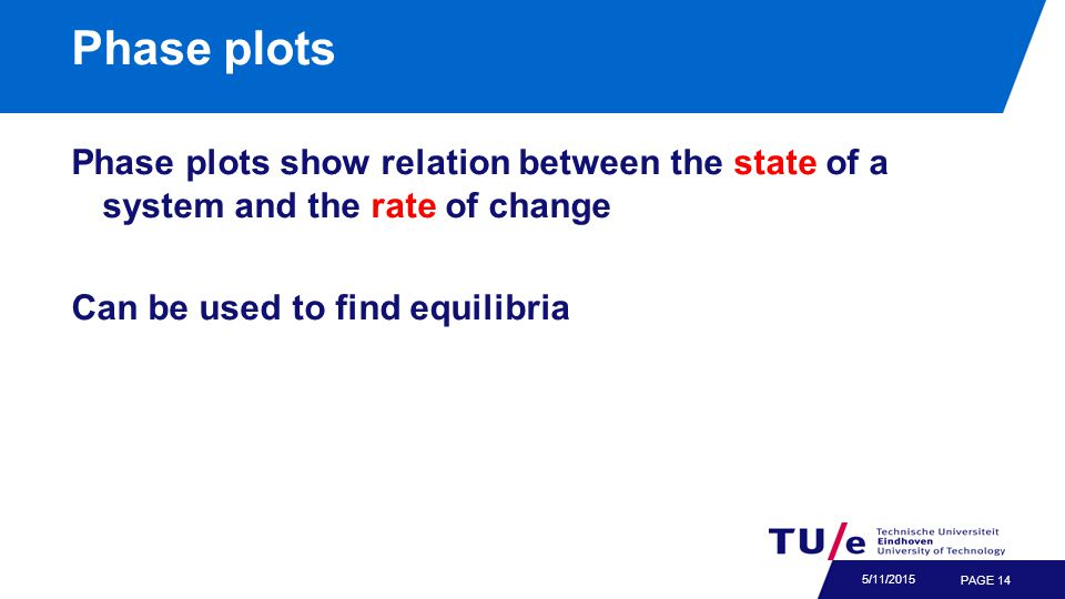 Phase plots Phase plots show relation between the state of a system and the rate of change Can be used to find equilibria PAGE 14 5/11/2015