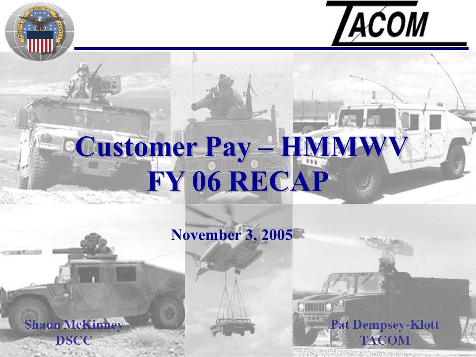Customer Pay – HMMWV FY 06 RECAP November 3, 2005 Pat Dempsey-Klott TACOM Shaun McKinney DSCC