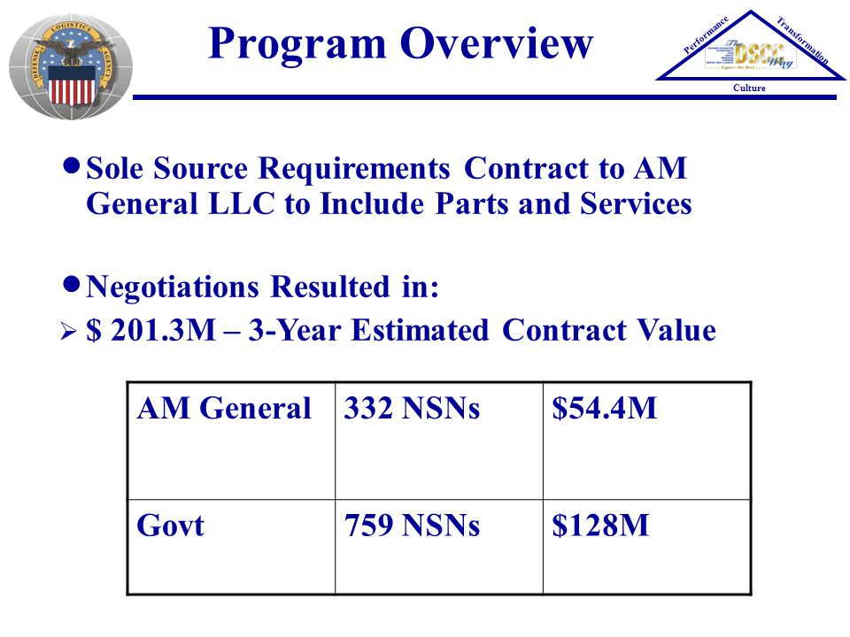 Program Overview Sole Source Requirements Contract to AM General LLC to Include Parts and Services Negotiations Resulted in:  $ 201.3M – 3-Year Estimated Contract Value Performance Transformation Culture AM General332 NSNs$54.4M Govt759 NSNs$128M
