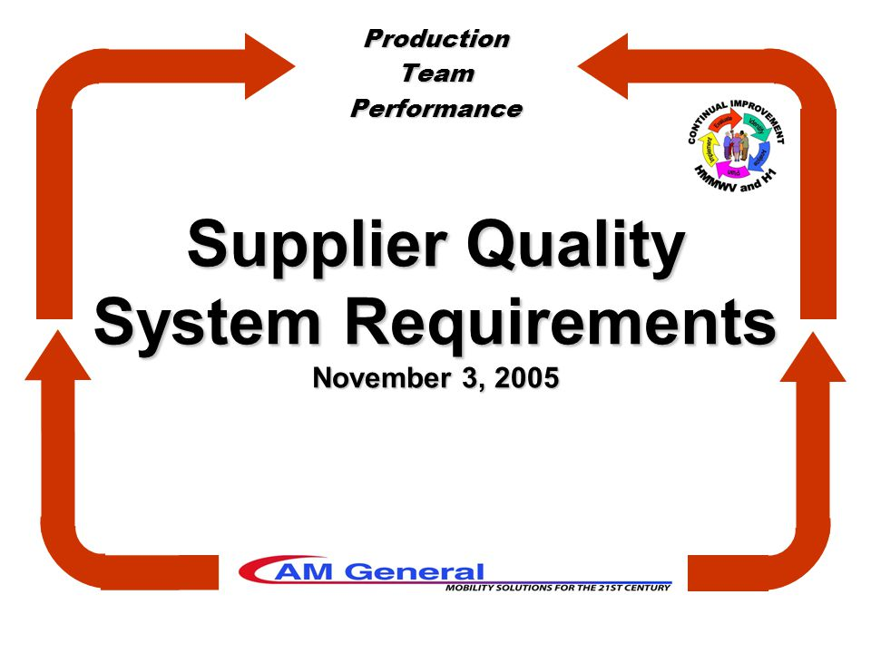 Supplier Quality System Requirements November 3, 2005 ProductionTeamPerformance