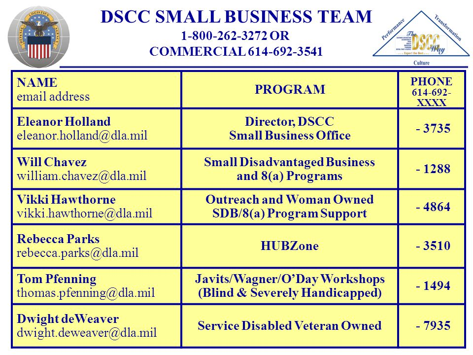 DSCC SMALL BUSINESS TEAM 1-800-262-3272 OR COMMERCIAL 614-692-3541 NAME email address PROGRAM PHONE 614-692- XXXX Eleanor Holland eleanor.holland@dla.mil Director, DSCC Small Business Office - 3735 Will Chavez william.chavez@dla.mil Small Disadvantaged Business and 8(a) Programs - 1288 Vikki Hawthorne vikki.hawthorne@dla.mil Outreach and Woman Owned SDB/8(a) Program Support - 4864 Rebecca Parks rebecca.parks@dla.mil HUBZone - 3510 Tom Pfenning thomas.pfenning@dla.mil Javits/Wagner/O'Day Workshops (Blind & Severely Handicapped) - 1494 Dwight deWeaver dwight.deweaver@dla.mil Service Disabled Veteran Owned - 7935