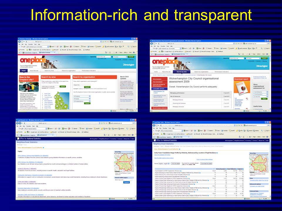Information-rich and transparent