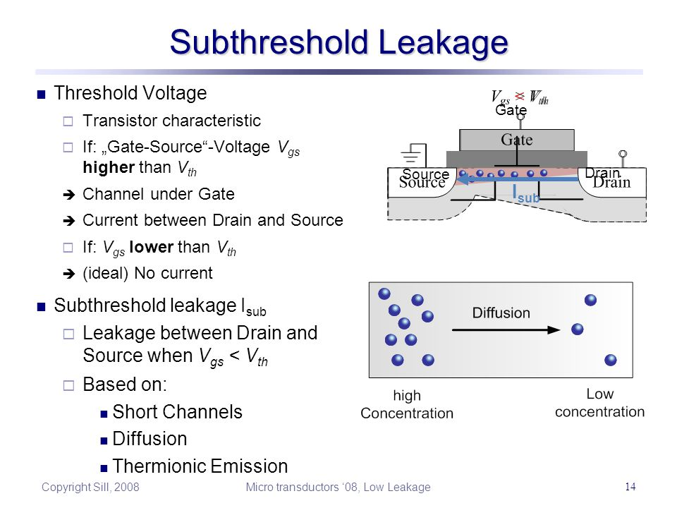 """Copyright Sill, 2008 Micro transductors '08, Low Leakage 14 Subthreshold Leakage Threshold Voltage  Transistor characteristic  If: """"Gate-Source -Voltage V gs higher than V th  Channel under Gate  Current between Drain and Source  If: V gs lower than V th  (ideal) No current Subthreshold leakage I sub  Leakage between Drain and Source when V gs < V th  Based on: Short Channels Diffusion Thermionic Emission Source Drain Gate I sub"""