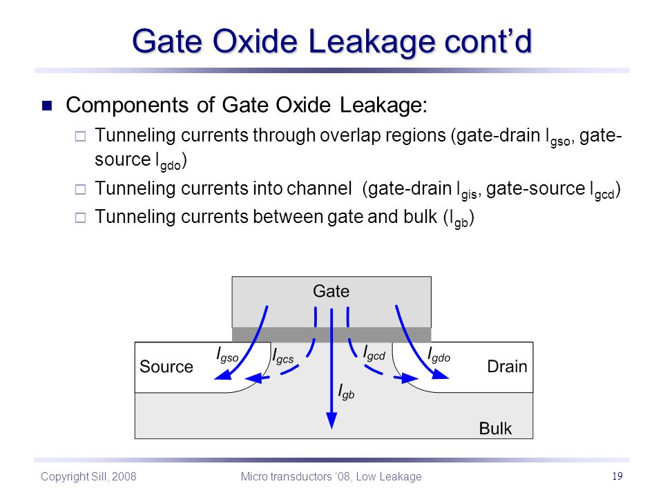 Copyright Sill, 2008 Micro transductors '08, Low Leakage 19 Gate Oxide Leakage cont'd Components of Gate Oxide Leakage:  Tunneling currents through overlap regions (gate-drain I gso, gate- source I gdo )  Tunneling currents into channel (gate-drain I gis, gate-source I gcd )  Tunneling currents between gate and bulk (I gb )