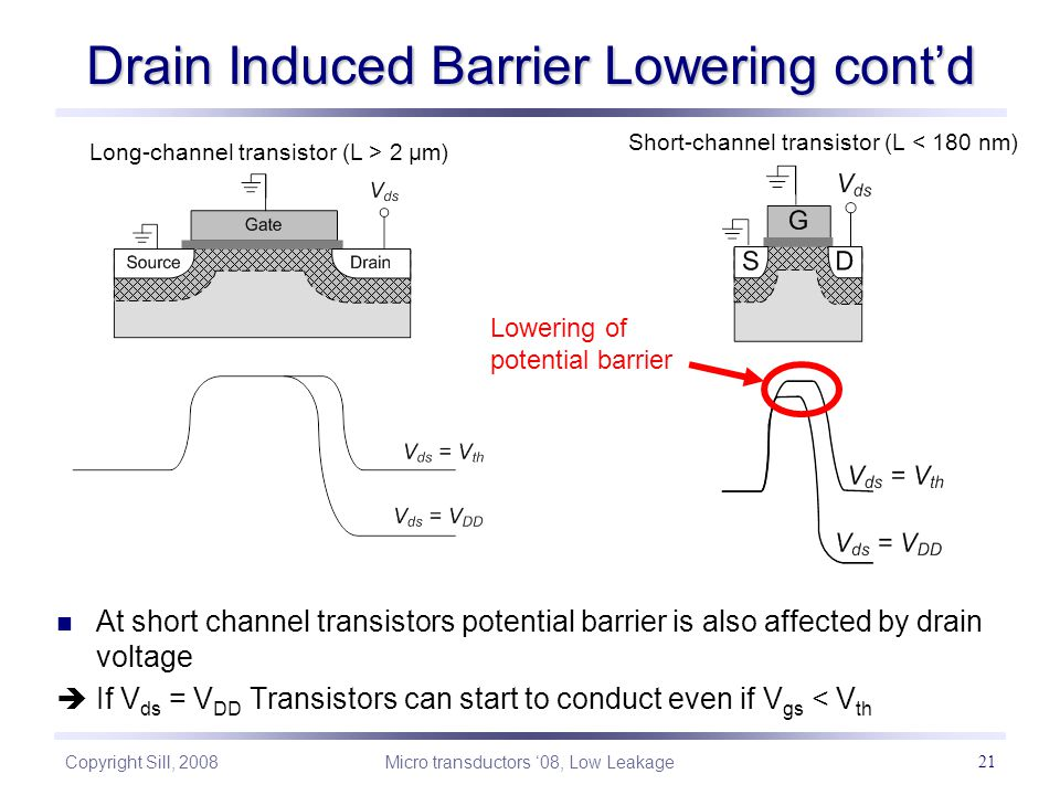 Copyright Sill, 2008 Micro transductors '08, Low Leakage 21 Drain Induced Barrier Lowering cont'd At short channel transistors potential barrier is also affected by drain voltage  If V ds = V DD Transistors can start to conduct even if V gs < V th Short-channel transistor (L < 180 nm) Long-channel transistor (L > 2 µm) Lowering of potential barrier