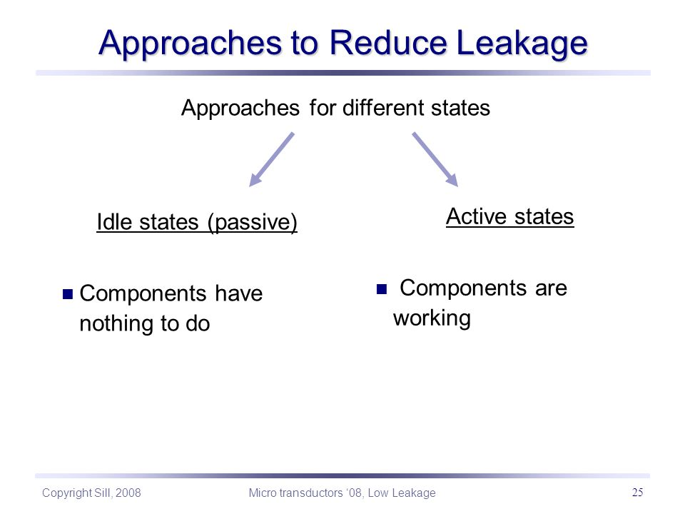 Copyright Sill, 2008 Micro transductors '08, Low Leakage 25 Approaches to Reduce Leakage Idle states (passive) Components have nothing to do Active states Components are working Approaches for different states