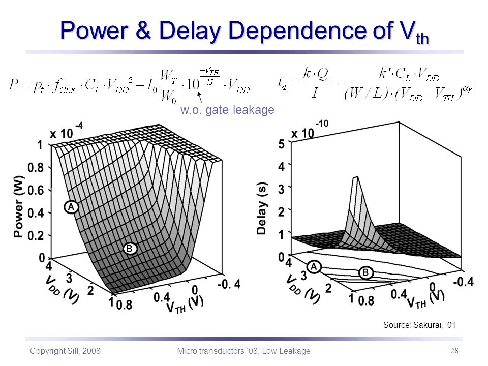 Copyright Sill, 2008 Micro transductors '08, Low Leakage 28 Power & Delay Dependence of V th w.o.