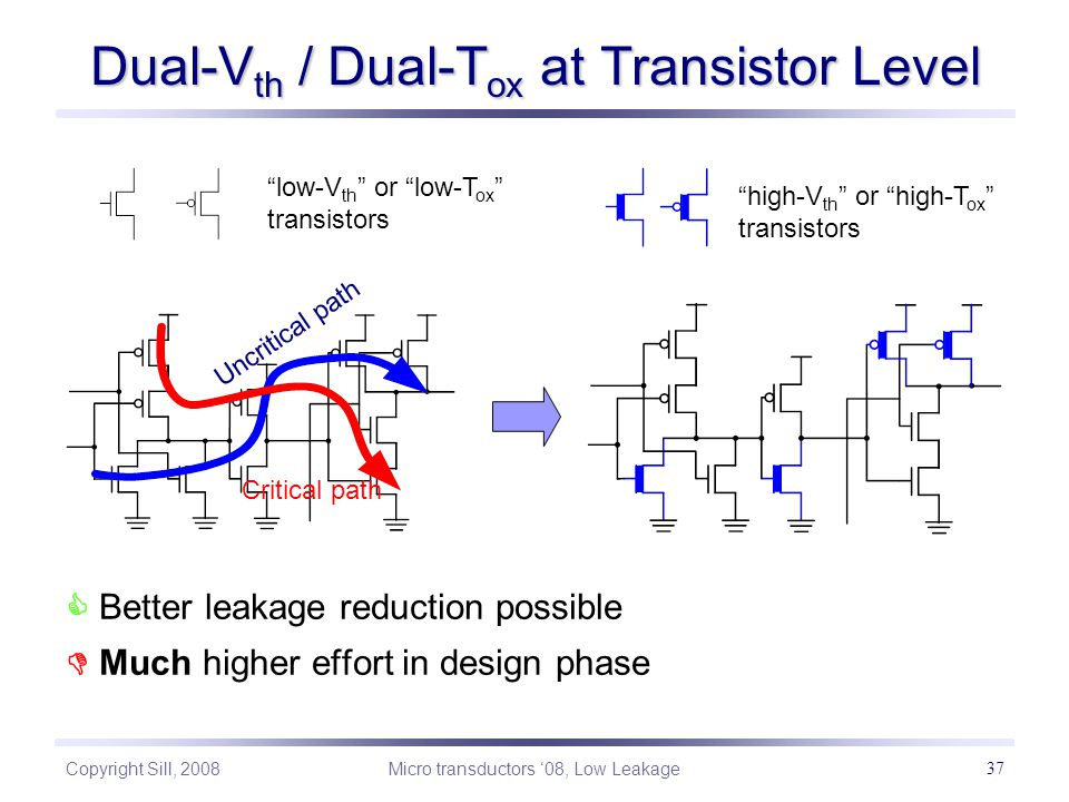 Copyright Sill, 2008 Micro transductors '08, Low Leakage 37 Dual-V th / Dual-T ox at Transistor Level  Better leakage reduction possible  Much higher effort in design phase Uncritical path Critical path low-V th or low-T ox transistors high-V th or high-T ox transistors
