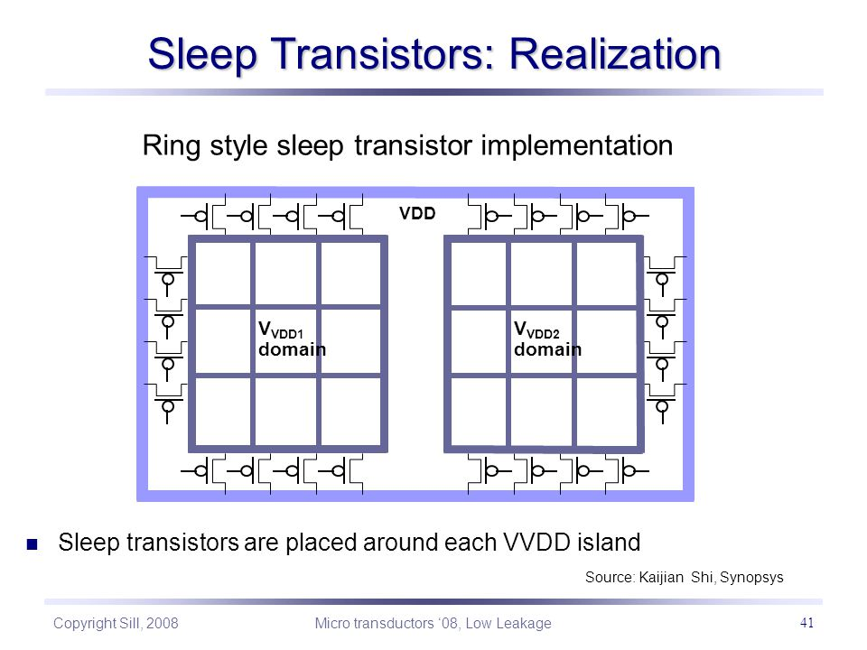 Copyright Sill, 2008 Micro transductors '08, Low Leakage 41 Sleep Transistors: Realization VDD Global VDD V VDD1 domain Ring style sleep transistor implementation Sleep transistors are placed around each VVDD island V VDD2 domain Source: Kaijian Shi, Synopsys
