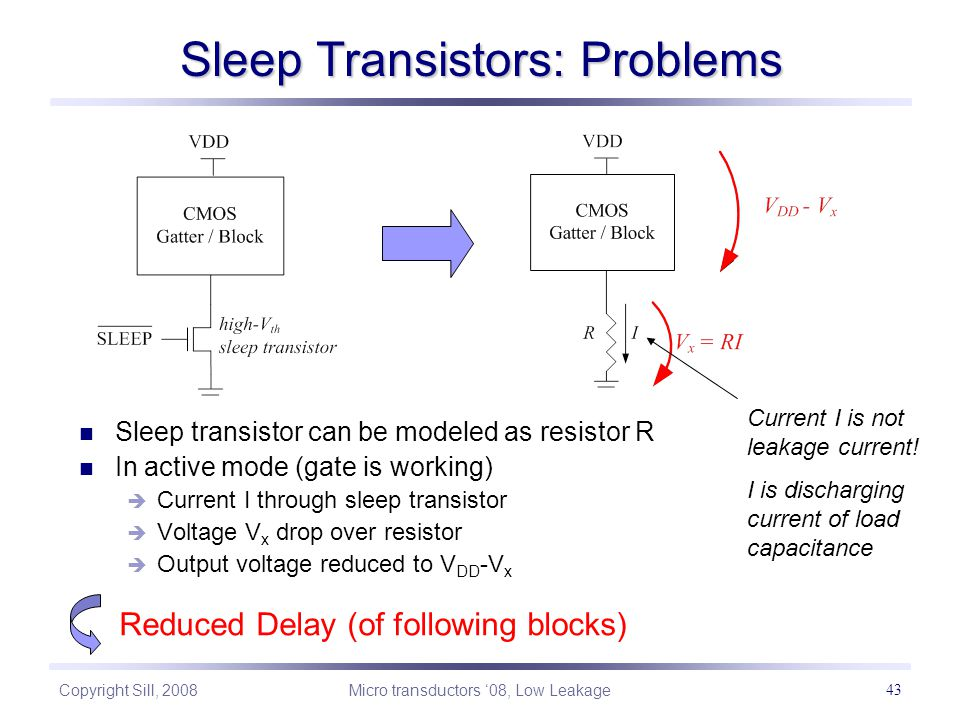 Copyright Sill, 2008 Micro transductors '08, Low Leakage 43 Sleep Transistors: Problems Sleep transistor can be modeled as resistor R In active mode (gate is working)  Current I through sleep transistor  Voltage V x drop over resistor  Output voltage reduced to V DD -V x Reduced Delay (of following blocks) Current I is not leakage current.