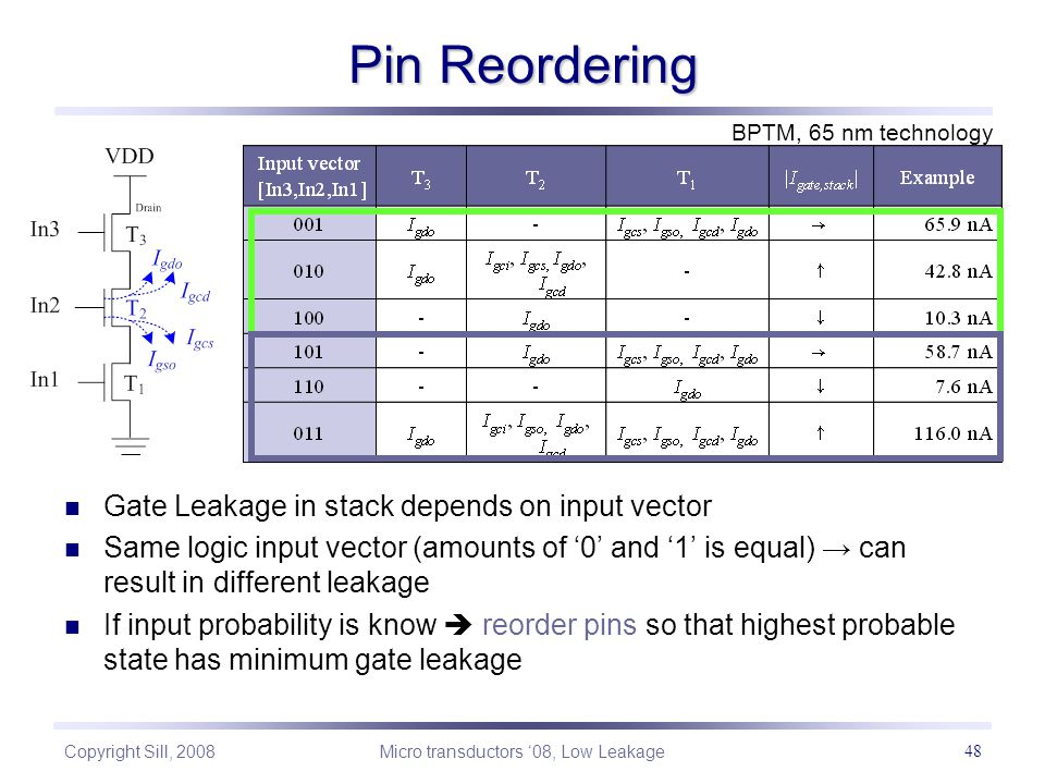 Copyright Sill, 2008 Micro transductors '08, Low Leakage 48 Pin Reordering Gate Leakage in stack depends on input vector Same logic input vector (amounts of '0' and '1' is equal) → can result in different leakage If input probability is know  reorder pins so that highest probable state has minimum gate leakage BPTM, 65 nm technology