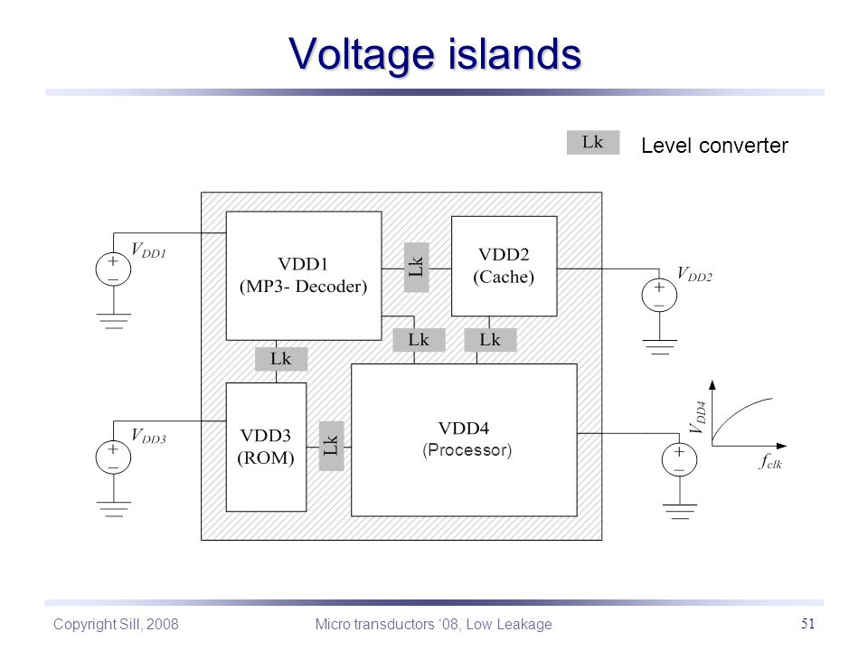 Copyright Sill, 2008 Micro transductors '08, Low Leakage 51 Voltage islands Level converter (Processor)