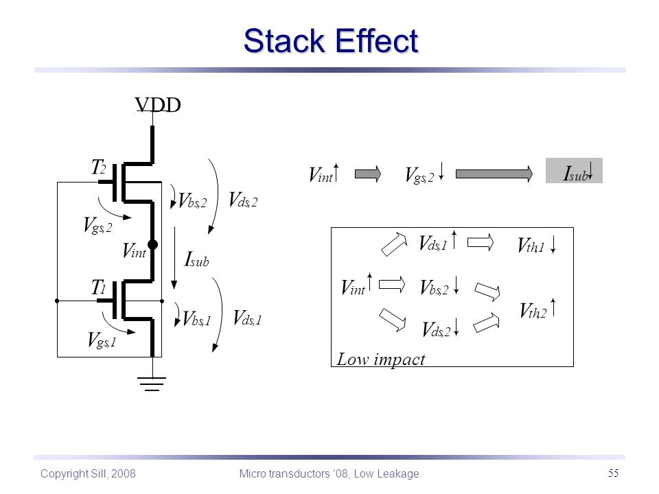 Copyright Sill, 2008 Micro transductors '08, Low Leakage 55 Stack Effect