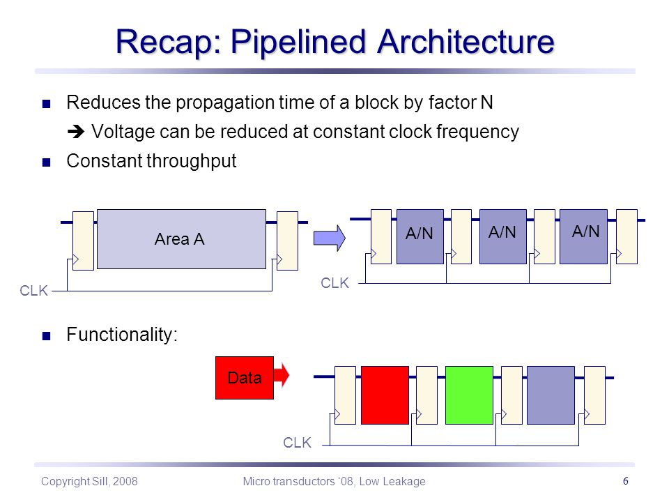 Copyright Sill, 2008 Micro transductors '08, Low Leakage 6 Data Recap: Pipelined Architecture Reduces the propagation time of a block by factor N  Voltage can be reduced at constant clock frequency Constant throughput Functionality: CLK Area A CLK A/N