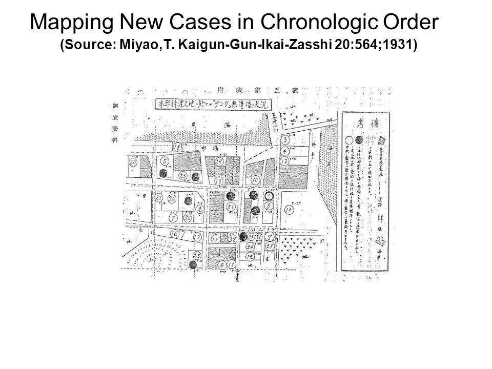 Mapping New Cases in Chronologic Order (Source: Miyao,T. Kaigun-Gun-Ikai-Zasshi 20:564;1931)