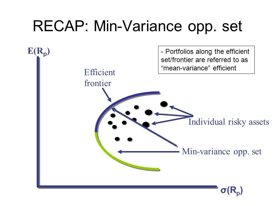RECAP: Min-Variance opp. set Efficient frontier Min-variance opp. set Individual risky assets σ(R p ) E(R p ) - Portfolios along the efficient set/fro
