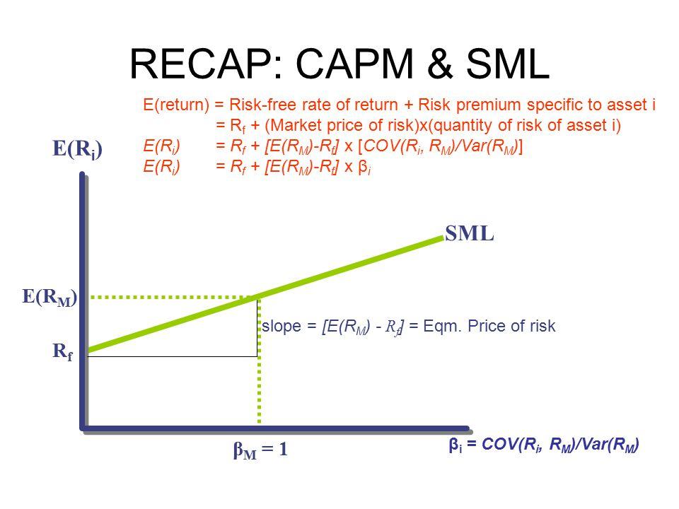 RECAP: CAPM & SML SML β i = COV(R i, R M )/Var(R M ) slope = [E(R M ) - R f ] = Eqm. Price of risk E(R i ) E(R M ) RfRf β M = 1 E(return) = Risk-free