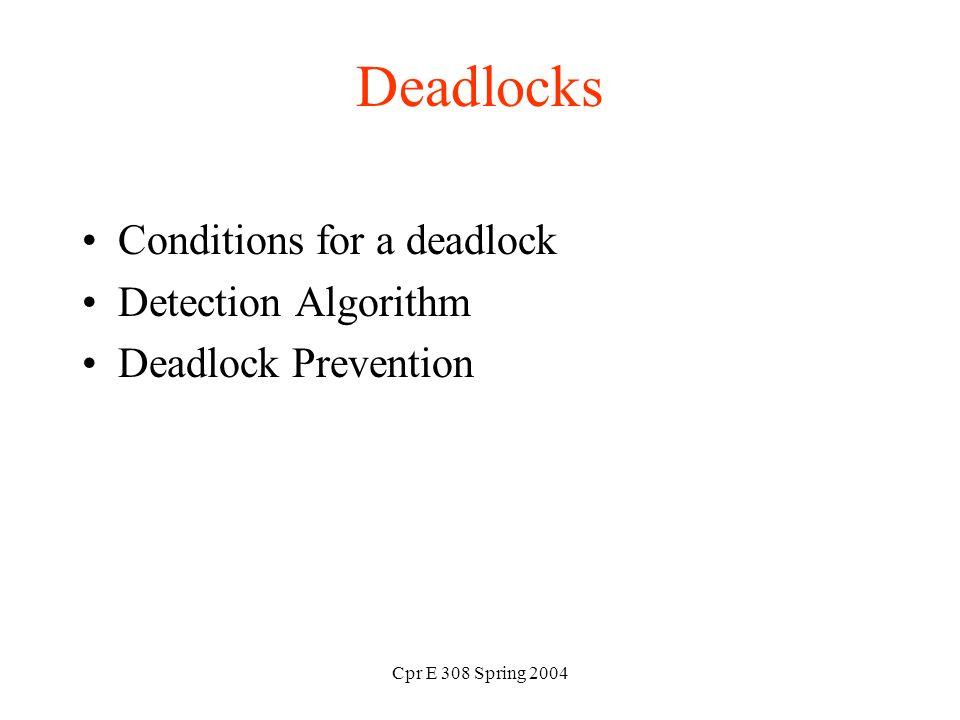 Cpr E 308 Spring 2004 Deadlocks Conditions for a deadlock Detection Algorithm Deadlock Prevention