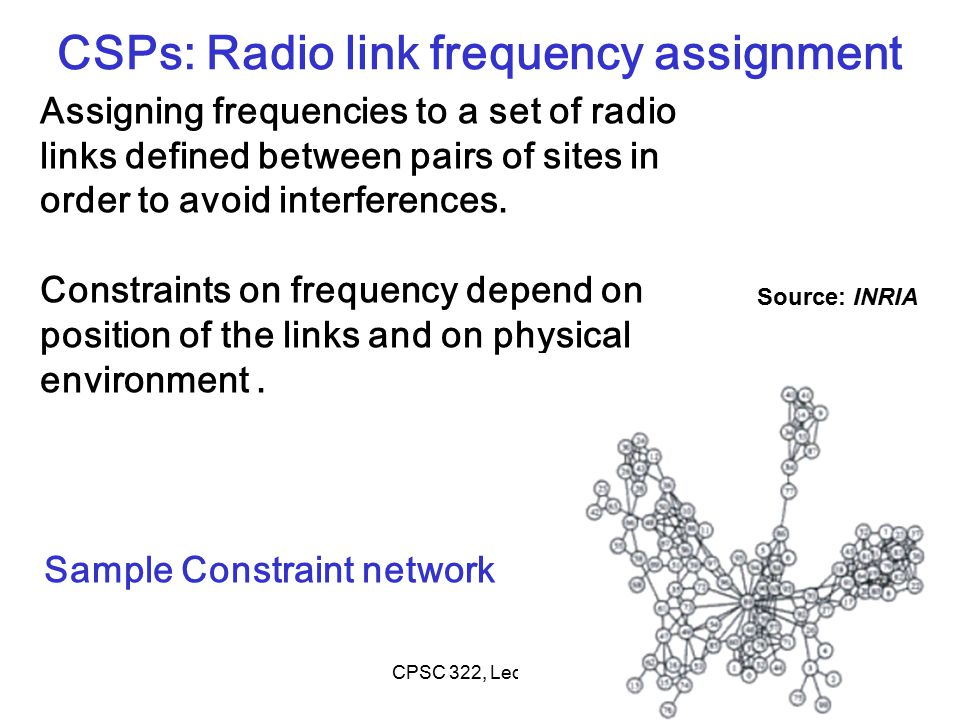 CPSC 322, Lecture 3Slide 21 CSPs: Radio link frequency assignment Source: INRIA Assigning frequencies to a set of radio links defined between pairs of sites in order to avoid interferences.