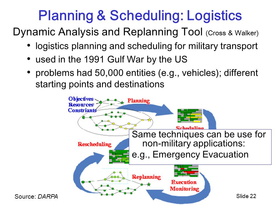 CPSC 322, Lecture 10Slide 22 Planning & Scheduling: Logistics Dynamic Analysis and Replanning Tool (Cross & Walker) logistics planning and scheduling for military transport used in the 1991 Gulf War by the US problems had 50,000 entities (e.g., vehicles); different starting points and destinations Source: DARPA Same techniques can be use for non-military applications: e.g., Emergency Evacuation