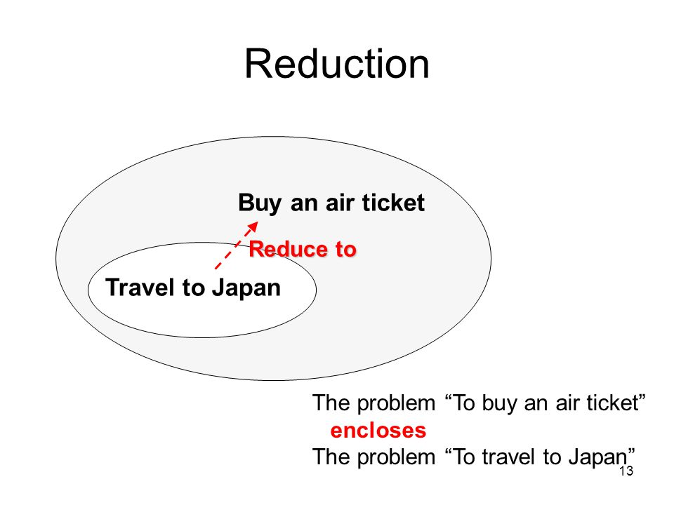 13 Reduction Buy an air ticket Travel to Japan Reduce to The problem To buy an air ticket encloses The problem To travel to Japan