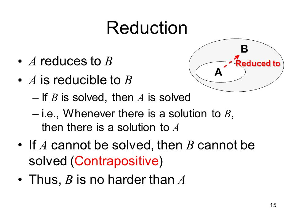 15 Reduction A reduces to B A is reducible to B –If B is solved, then A is solved –i.e., Whenever there is a solution to B, then there is a solution to A If A cannot be solved, then B cannot be solved (Contrapositive) Thus, B is no harder than A B A Reduced to