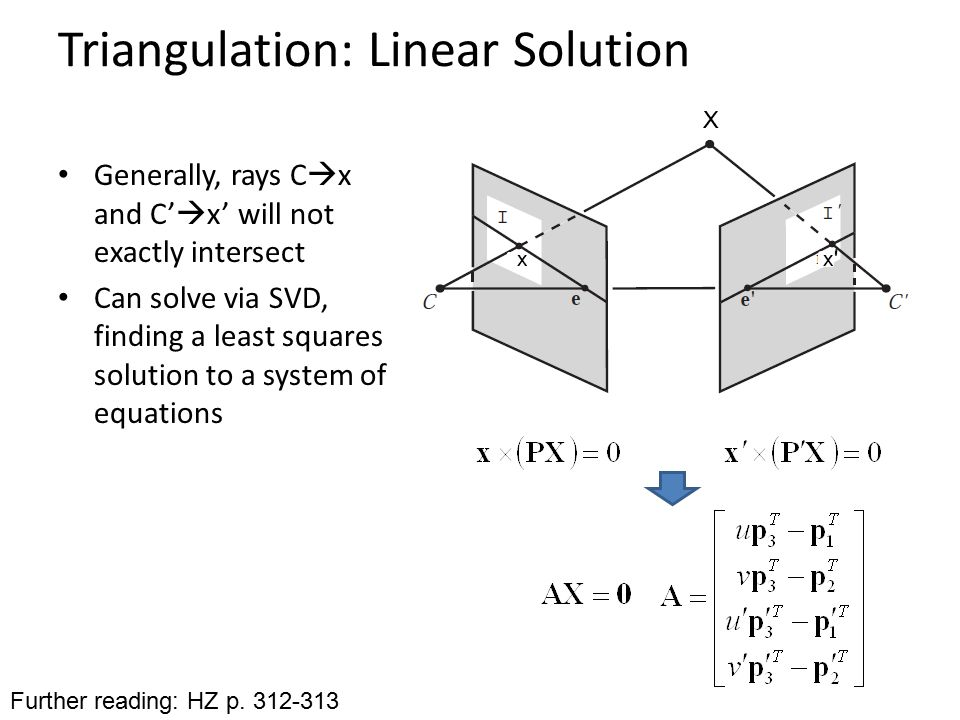 Triangulation: Linear Solution Generally, rays C  x and C'  x' will not exactly intersect Can solve via SVD, finding a least squares solution to a s