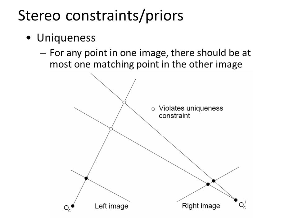 Stereo constraints/priors Uniqueness – For any point in one image, there should be at most one matching point in the other image
