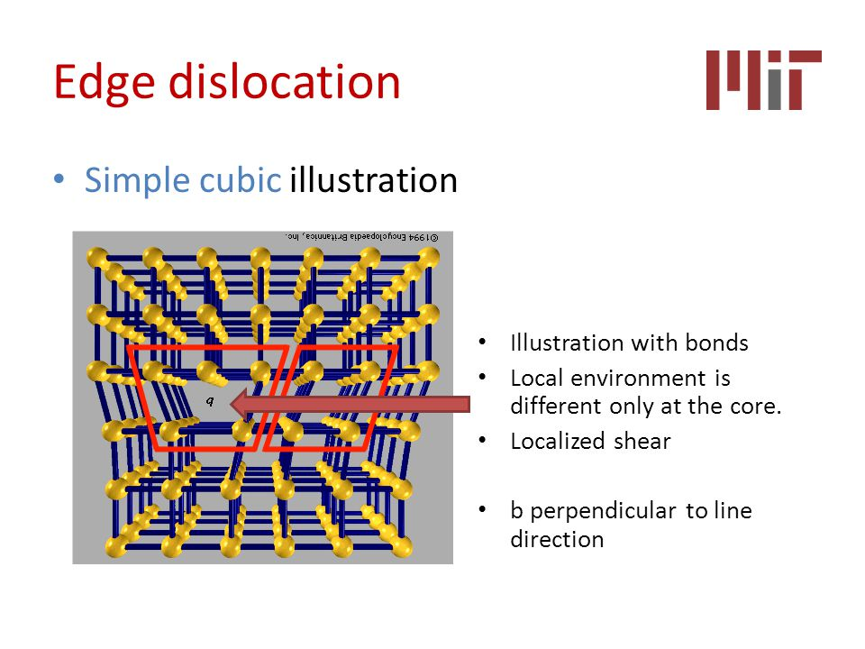Edge dislocation Simple cubic illustration Illustration with bonds Local environment is different only at the core.