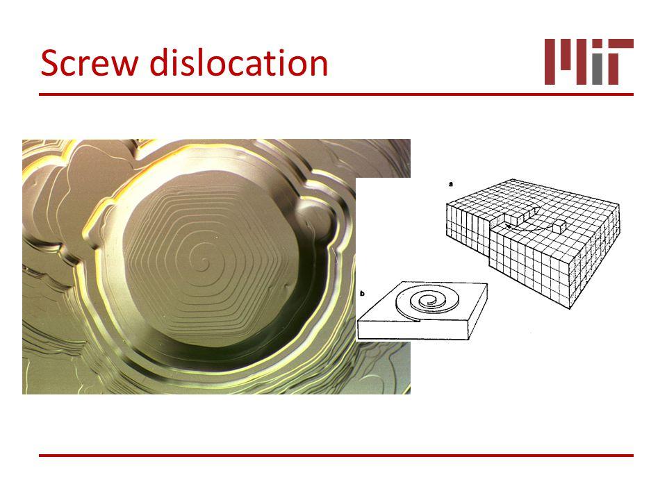 Screw dislocation