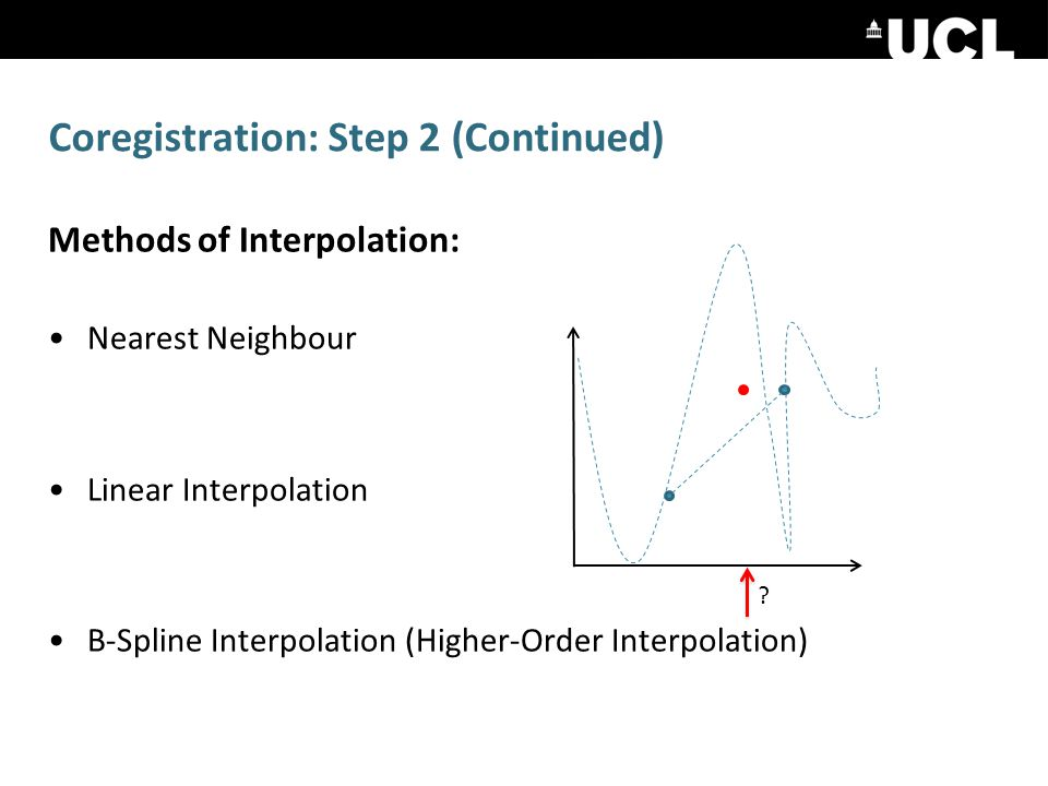 Coregistration: Step 2 (Continued) Methods of Interpolation: Nearest Neighbour Linear Interpolation B-Spline Interpolation (Higher-Order Interpolation) zczc