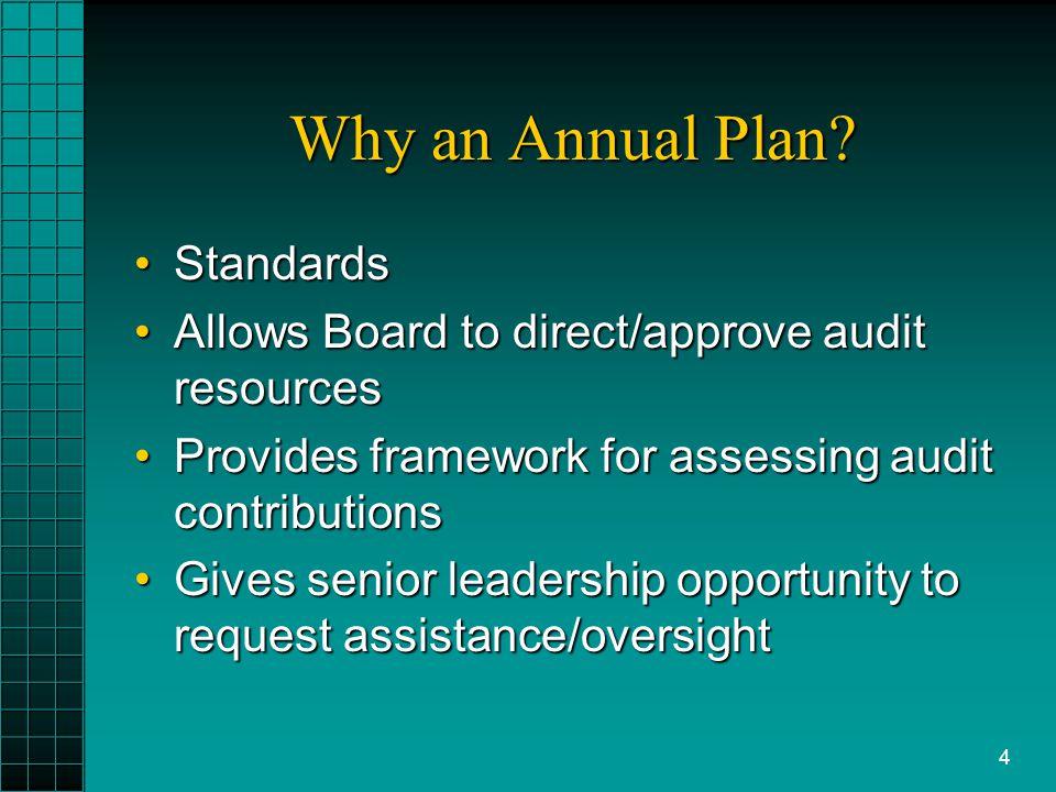 4 Why an Annual Plan.