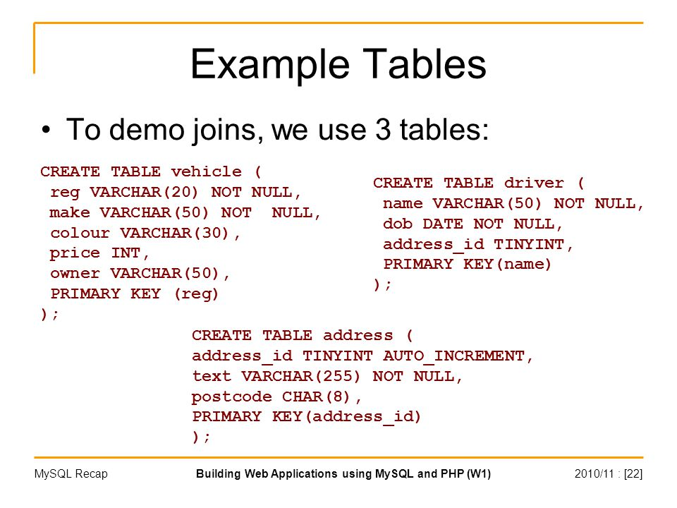 2010/11 : [22]Building Web Applications using MySQL and PHP (W1)MySQL Recap Example Tables To demo joins, we use 3 tables: CREATE TABLE vehicle ( reg VARCHAR(20) NOT NULL, make VARCHAR(50) NOT NULL, colour VARCHAR(30), price INT, owner VARCHAR(50), PRIMARY KEY (reg) ); CREATE TABLE driver ( name VARCHAR(50) NOT NULL, dob DATE NOT NULL, address_id TINYINT, PRIMARY KEY(name) ); CREATE TABLE address ( address_id TINYINT AUTO_INCREMENT, text VARCHAR(255) NOT NULL, postcode CHAR(8), PRIMARY KEY(address_id) );