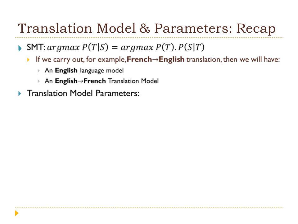 Translation Model & Parameters: Recap 