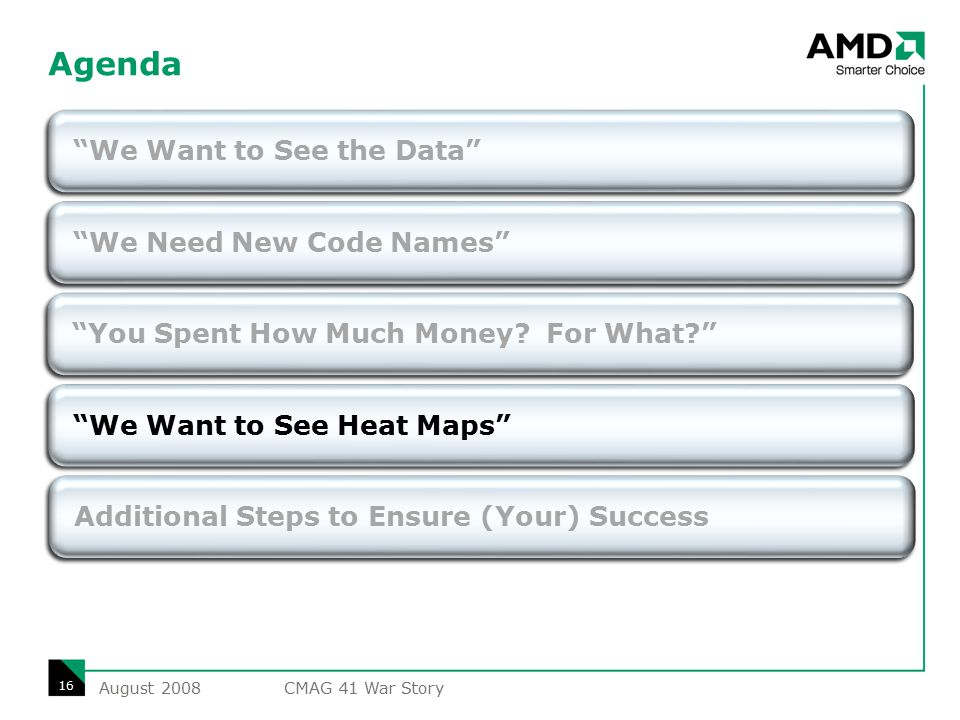 Agenda We Want to See the Data We Need New Code Names You Spent How Much Money.